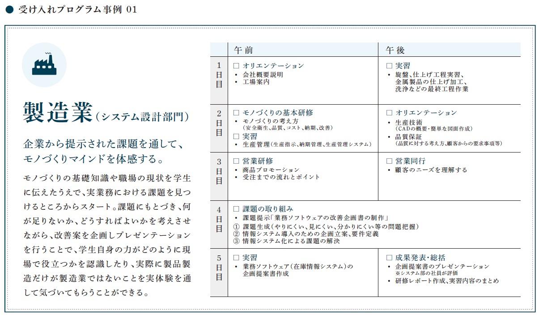 製造業プログラム